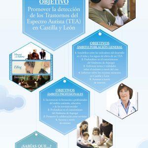 """Poster Campaña """"Autismo, Conóceme, Compréndeme, Acéptame"""" 2009"""