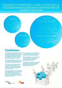 El papel de las habilidades sociales y comunicativas de las personas con autismo en el entorno laboral.