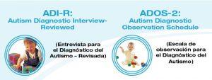 Formación Diagnóstico Autismo