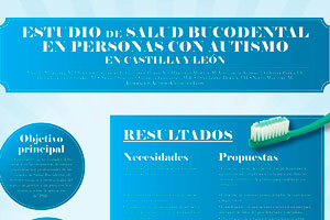 bucodental-autismo-castilla-y-leon-photo