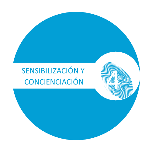 Línea 4 Sensibilización y Concienciación - Plan Autismo Castilla y León