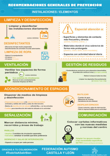 Medidas de prevención tea covid19