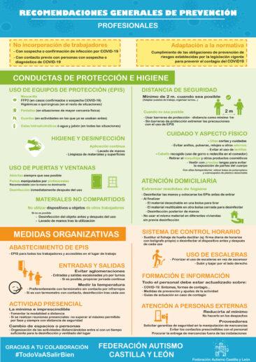 Medidas de prevención autismo covid19