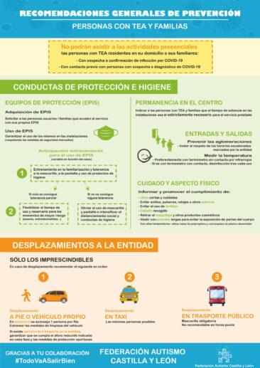 Infografía Medidas de prevención Federación